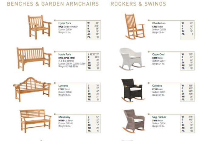 Patio Shop - Fireplace Center | Patio Furniture | Kingsley-Bate Patio Furniture | Seating Options Rockers