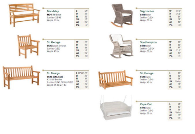 Patio Shop - Fireplace Center | Patio Furniture | Kingsley-Bate Patio Furniture | Seating Options Arm Chairs