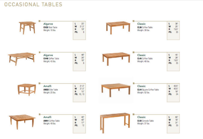 Patio Shop - Fireplace Center | Patio Furniture | Kingsley-Bate Patio Furniture | Tables Occasional Tables