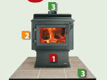 Patio Shop - Fireplace Center | Heatilator Fireplaces | ECO Choice Wood Stove